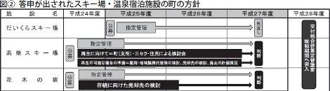 Takahata_h